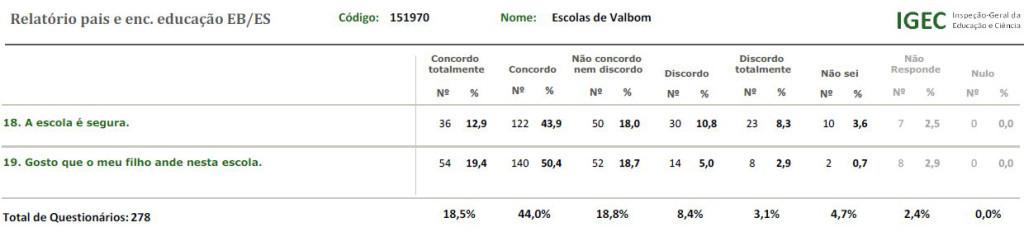 R_Pais_EBES_Escolas de Valbom_2
